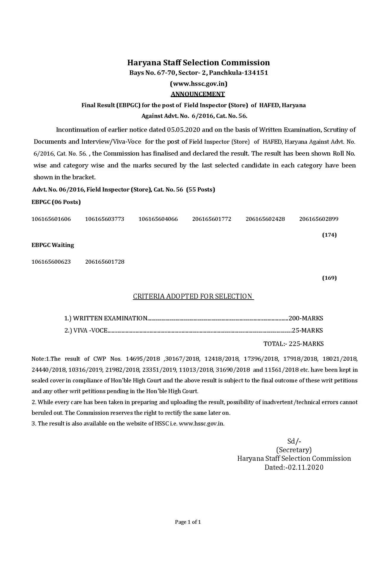 HSSC ने JE समेत चार भर्तियों का Final Result किया जारी, यहां देखें
